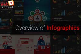 Overview of Infographics