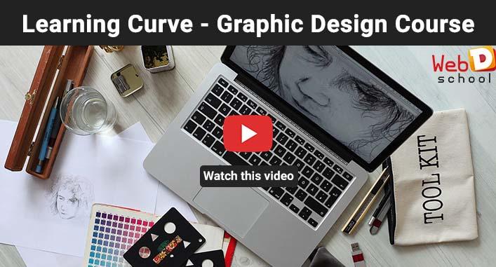 Graphic Design Course At Vadapalani Near Anna Nagar Chennai